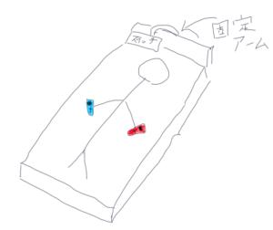 スイッチを寝転んでプレイする人